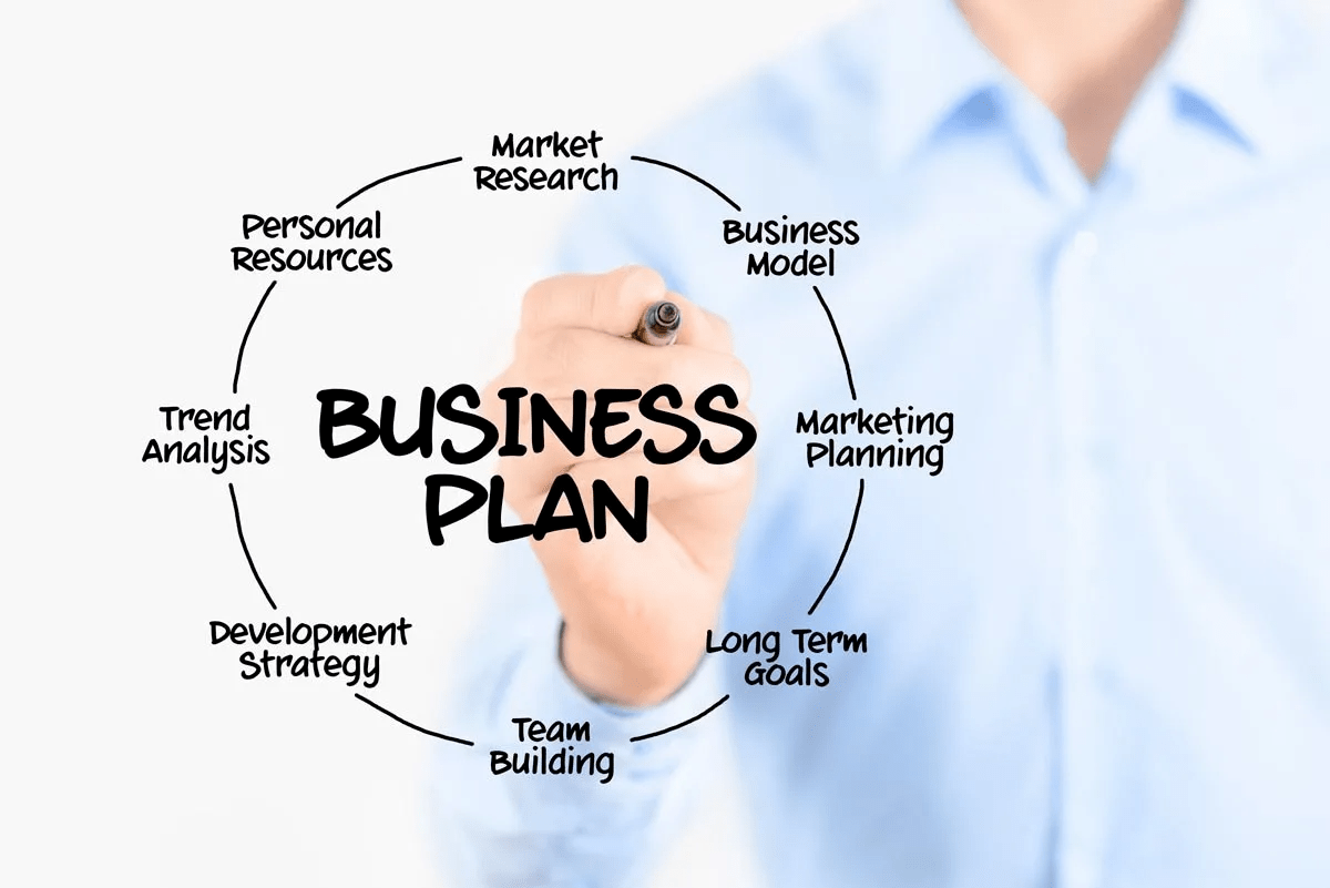 5 Ways to Start Your Own Custom Business Plan